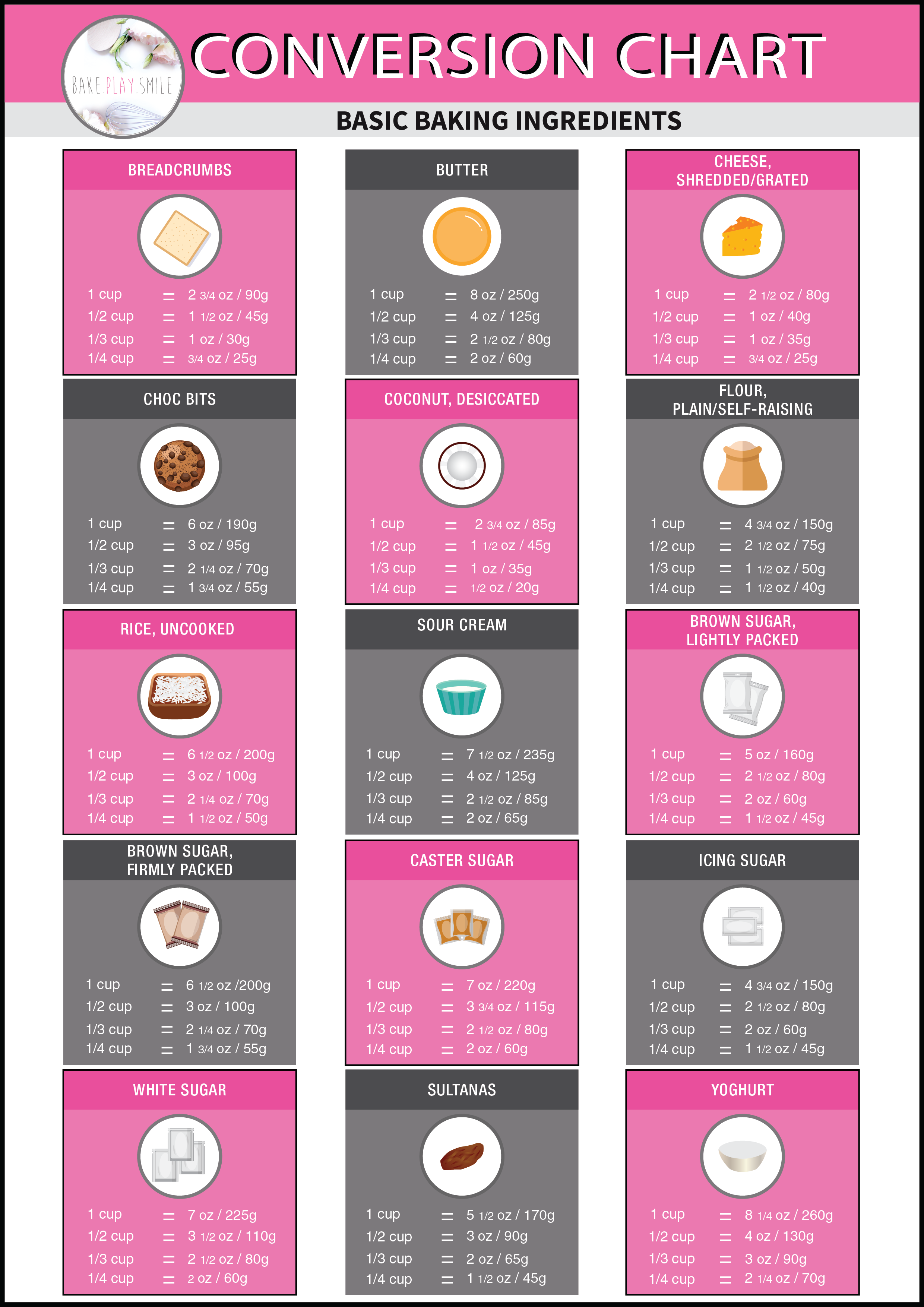 Baking conversion chart cups metric imperial free an easy to use baking conversion chart with all the most common baking ingredients including nvjuhfo Gallery