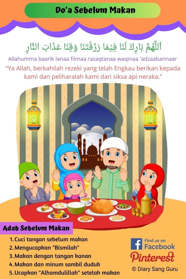 Arti Doa Sebelum Makan : sebelum, makan, Sebelum, Sesudah, Makan, Sesuai, Sunnah, Beserta, Artinya, Tuhan
