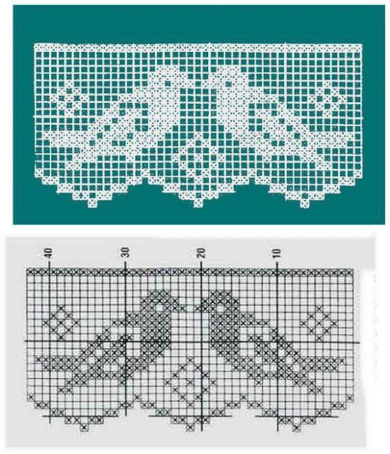 Letters and Arts by Lalá: barrado de crochê