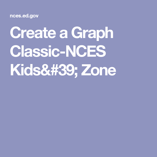 Create a Graph Classic-NCES Kids' Zone
