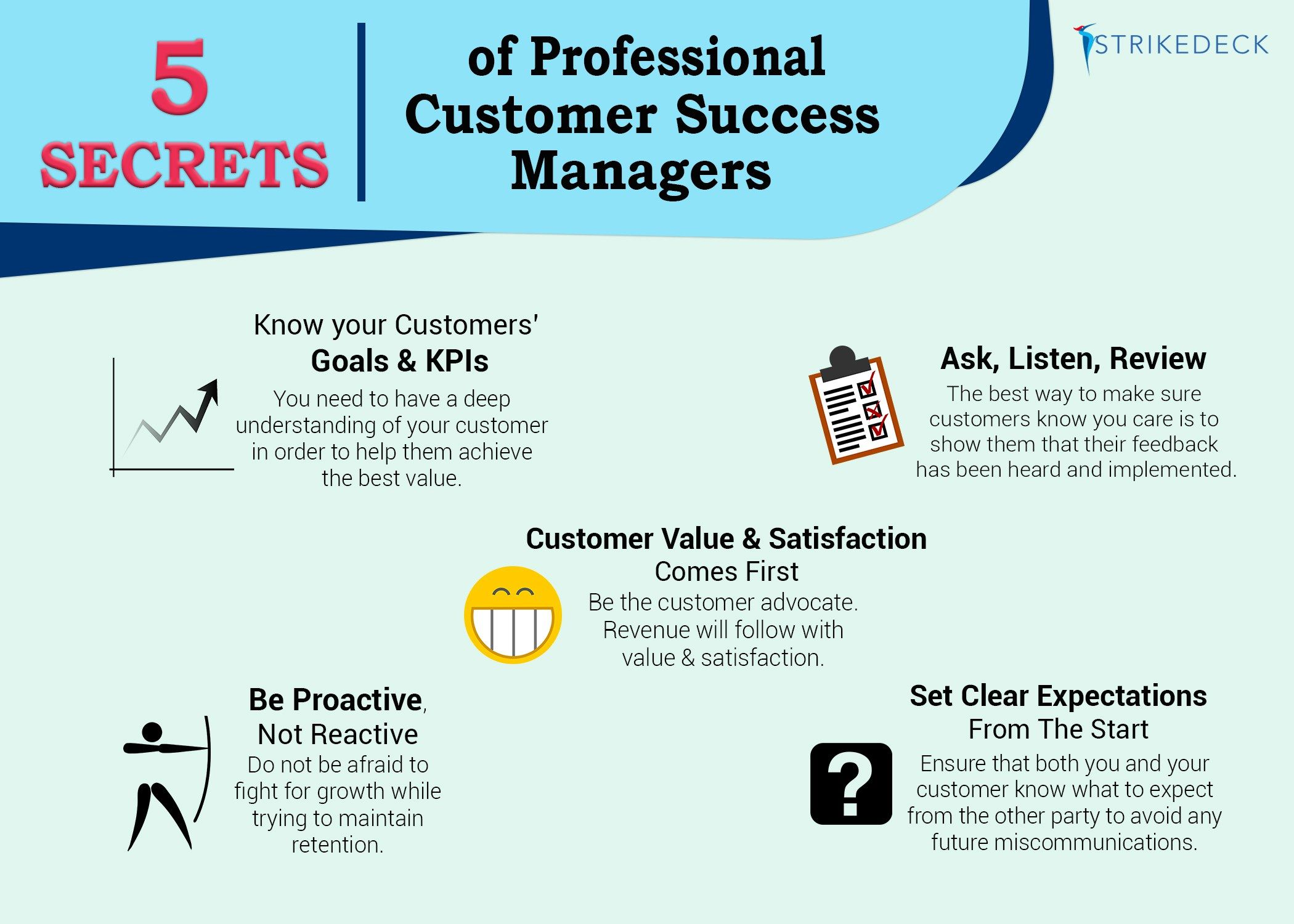 5 Secrets Of Professional Customer Success Managers Success Know Your Customer Management