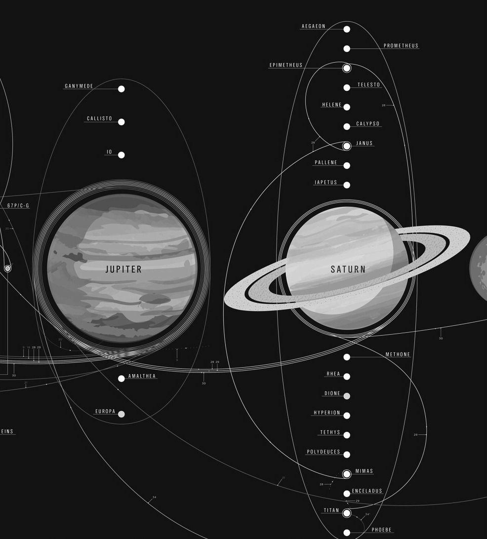 Chaosophia218 The Chart Of Cosmic Exploration Code