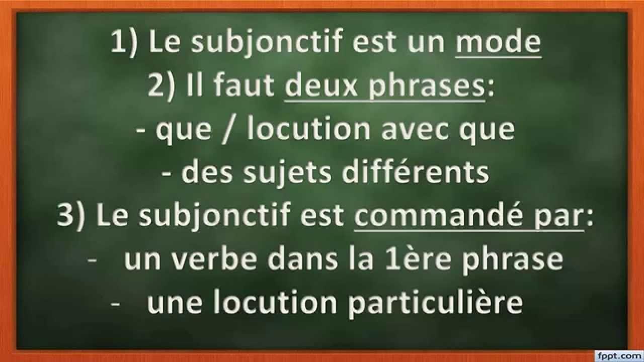 Le mode subjonctif: introduction