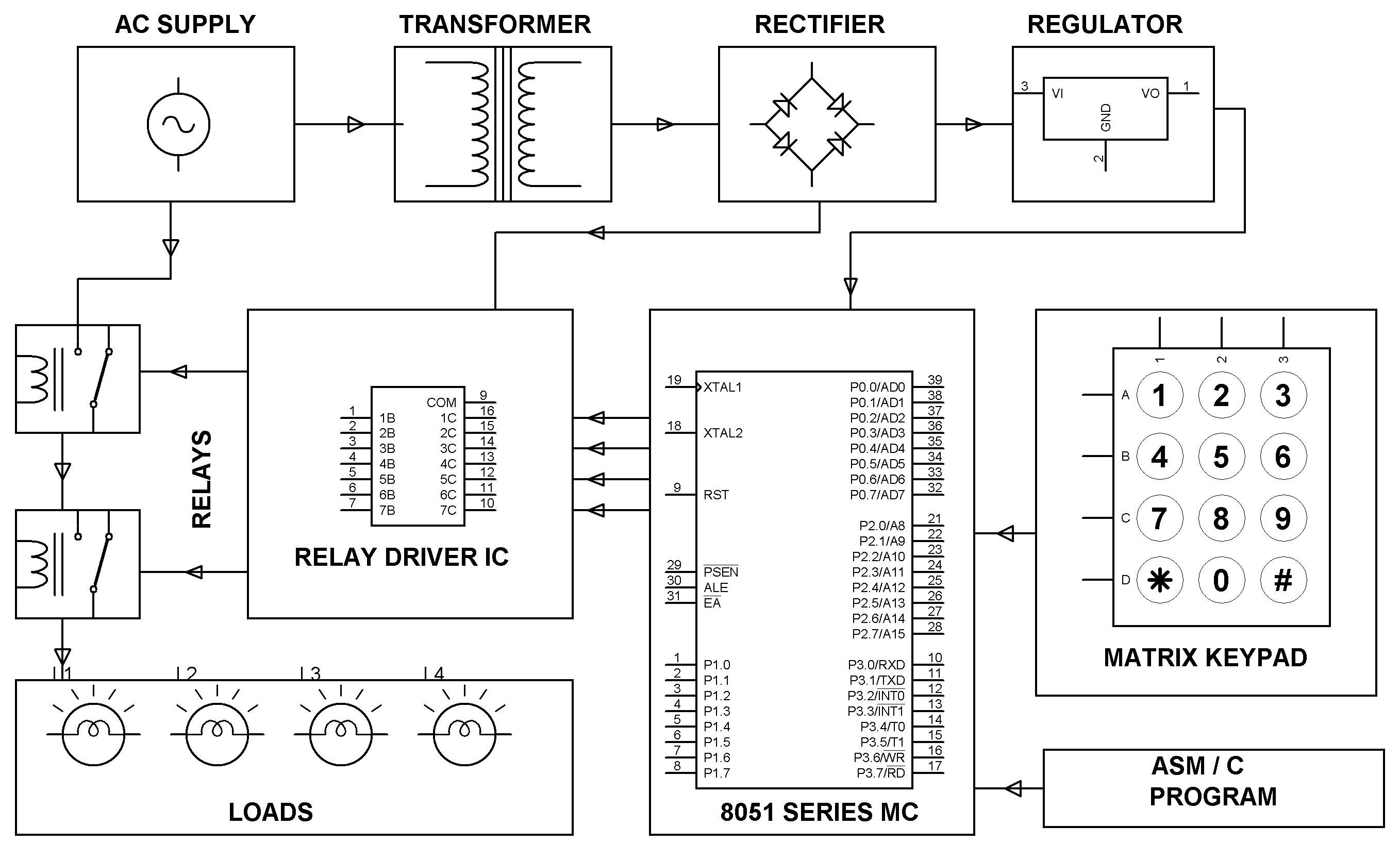 Pin By Elprocus On General Pinterest Electronic Mosquito Repellent Circuit Diagram Using Ic 555 More Information