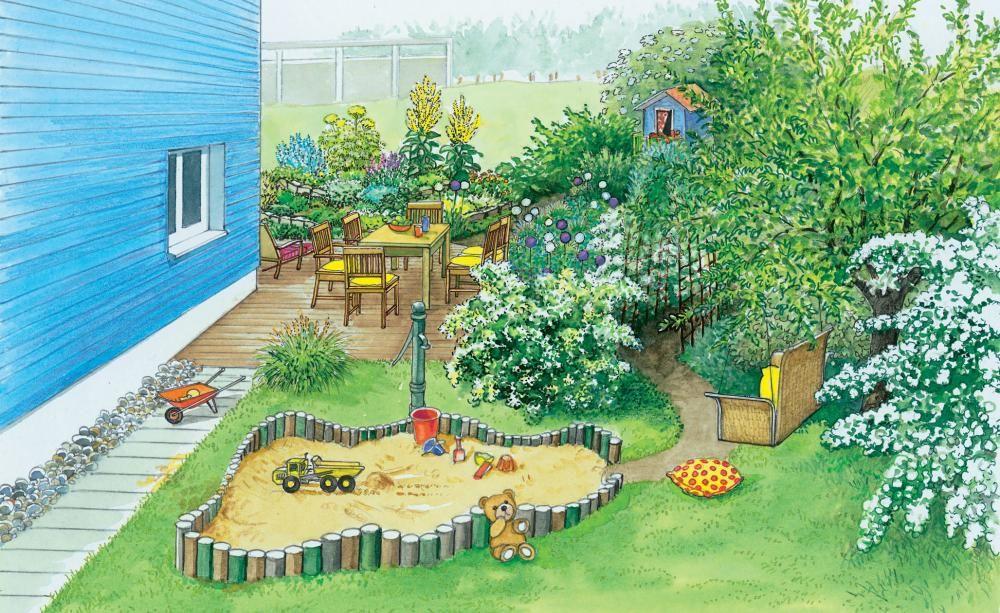 Tipps Und Tricks Rund Um Die Terrasse Garten Gartengestaltung Kuchengarten