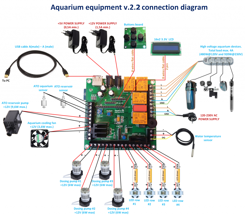 My Simple Automation Aquarium Controller And Monitor Other Things Related To Aquariums Electronics And Elect Aquarium Technology Diy Electrical Engineering
