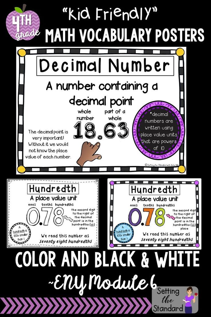Math Vocabulary Posters 4th Grade Engage New York Module 6