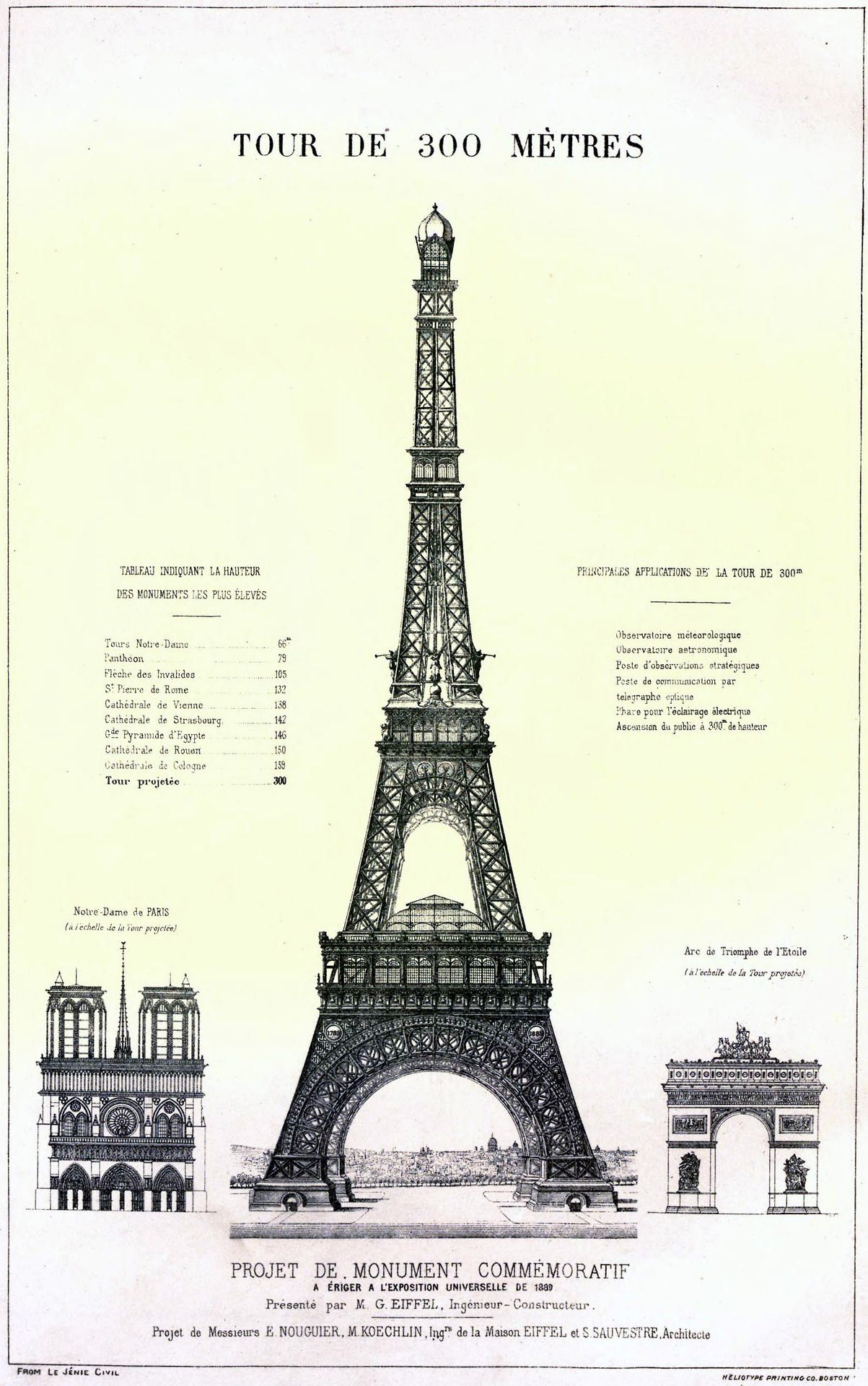How to write a paper comparing Architecture between USA and another country?
