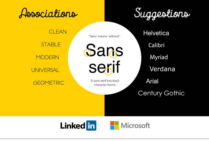 Choosing the right fonts for your brand – Does your font match your business's personality? | Lemonface Design