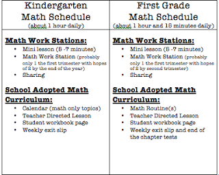 An Online Book Study Of Debbie Dillers Math Work Stations Includes