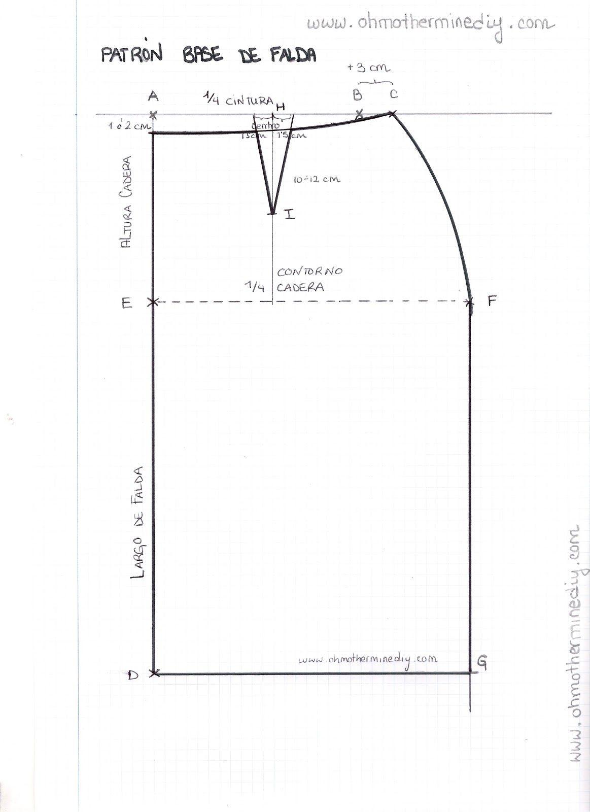 Aprender a coser faldas parte 1: Cómo hacer un patrón base de falda ...