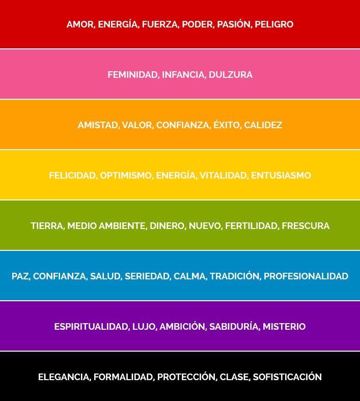 Pin de david soto en paletas color pinterest elegi - Colores llamativos ...