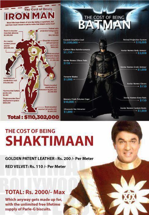 Iron Man Vs Batman Vs Shaktiman Jokes Iron Man Man Vs Batman Vs