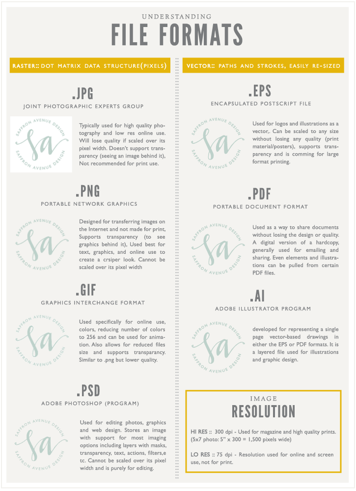 tips   tools    understanding logo file types