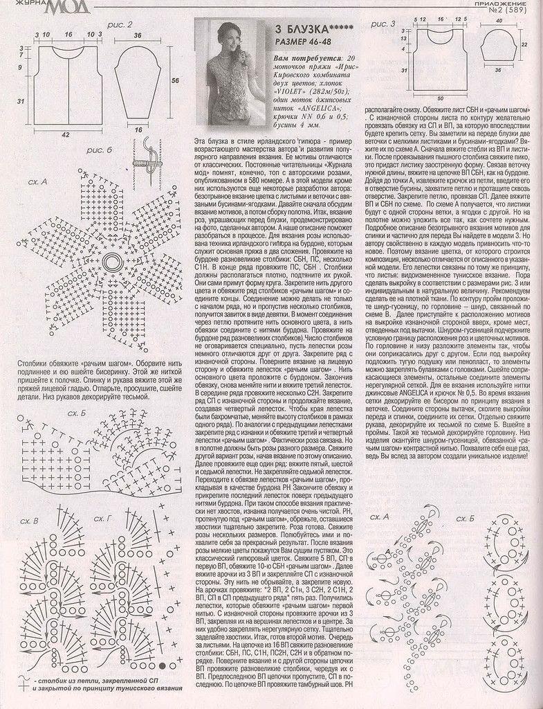 журнал мод вязание картинки со схемами повязку должен