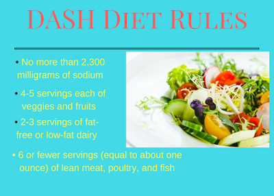 dash diet what does dash stand for