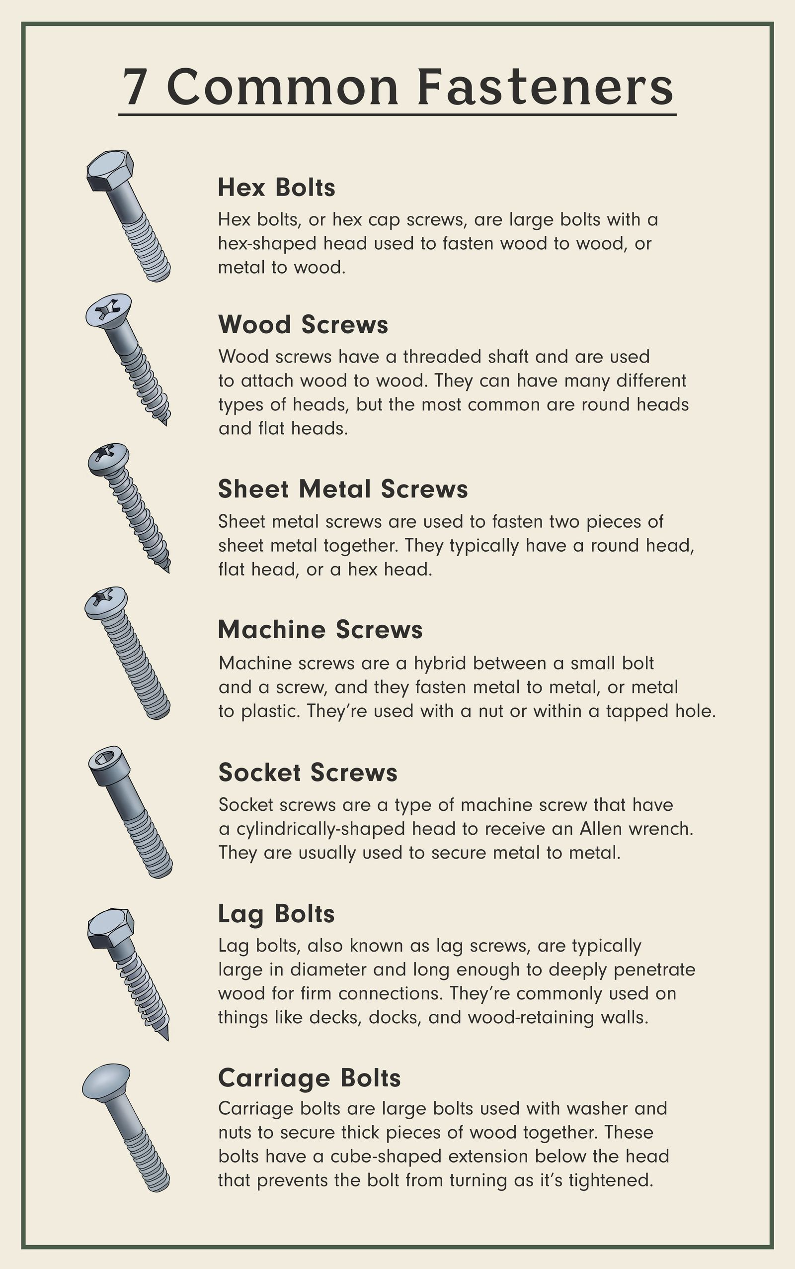 Photo of Here's How To Find The Best Screw For Your Project