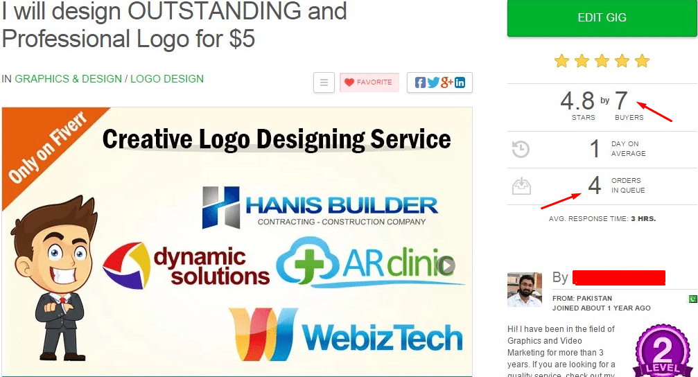 logo designing gig case study Fiverr gigs, Logo design