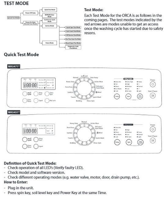 Samsung Top Load Washer Model Wa5471 Wa5451 Troubleshooting Diy