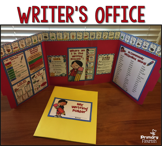 Essay writer offices