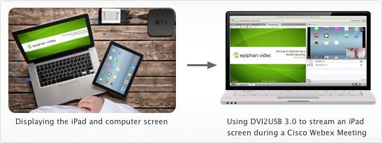 Share An Ipad Screen During A Cisco Webex Meeting Cisco Wireless Networking Video Capture