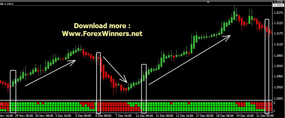 Ribbontrader Forex Option Trading Free Download