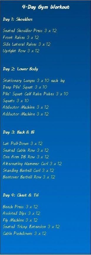 New Fitness Diet Plan For Women Gym Ideas #fitness #diet