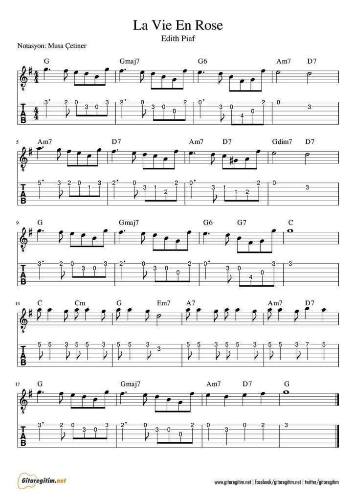 La Vie En Rose Guitar Tabs Songs Flute Sheet Music Violin Sheet Music