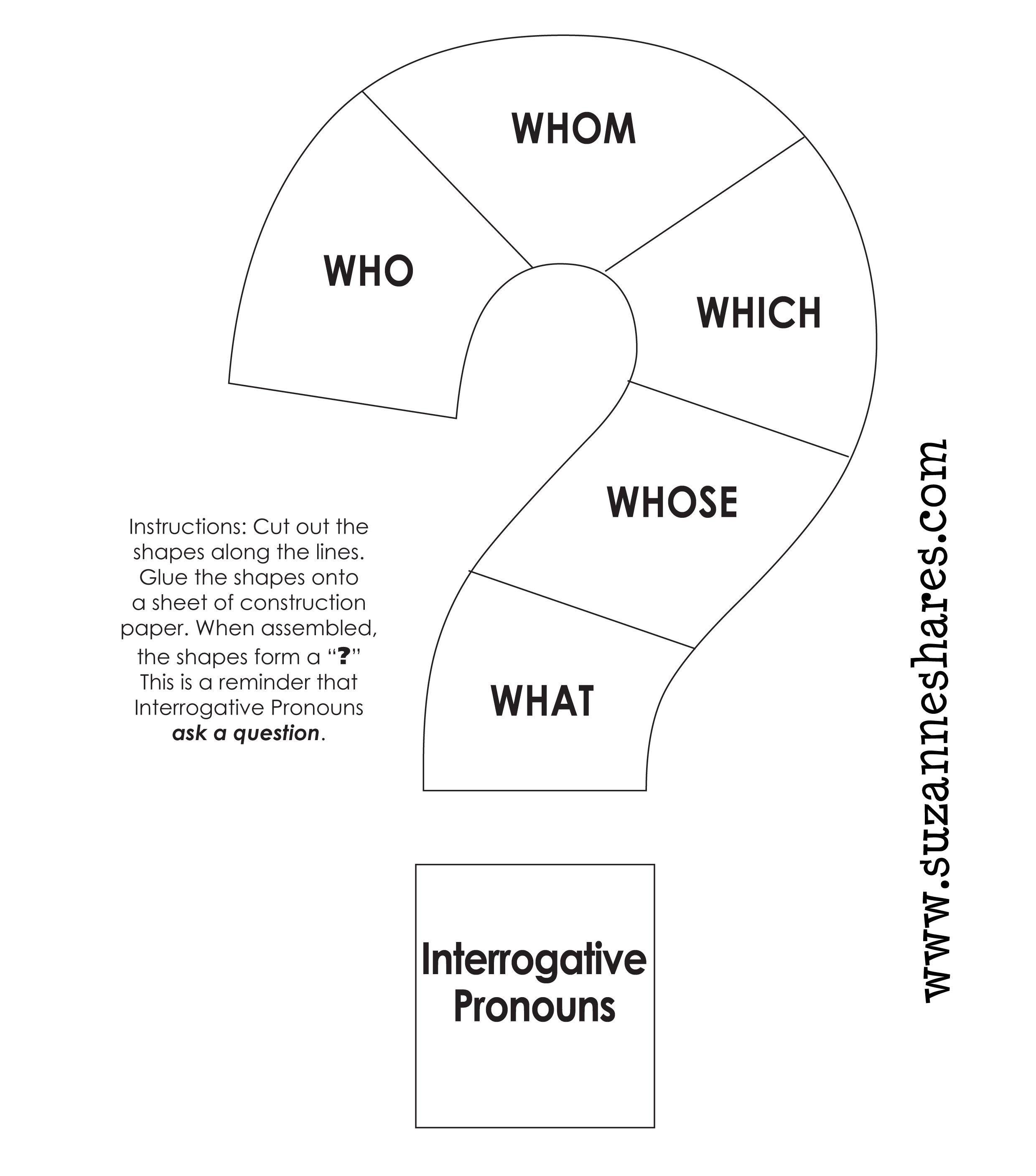 Interrogative Pronoun Picture Cycle 2 Weeks 9 10