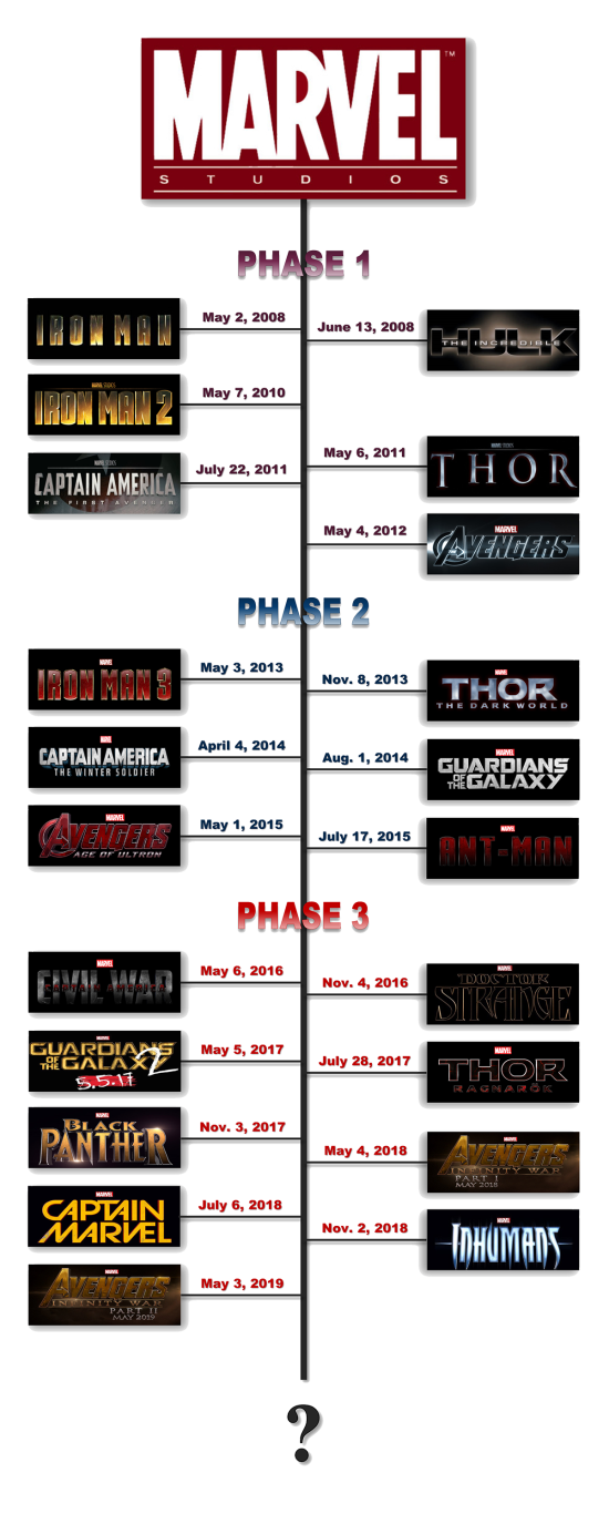 marvel film and series order