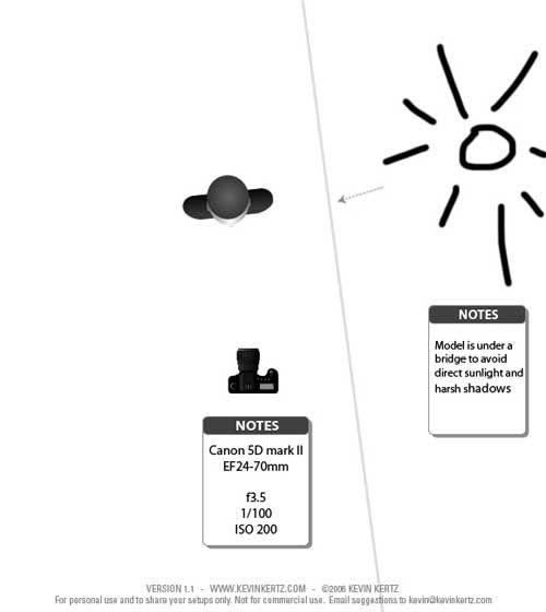 lighting diagram for fashion photography fashion photography rh pinterest com photography lighting diagram maker rembrandt lighting photography diagram