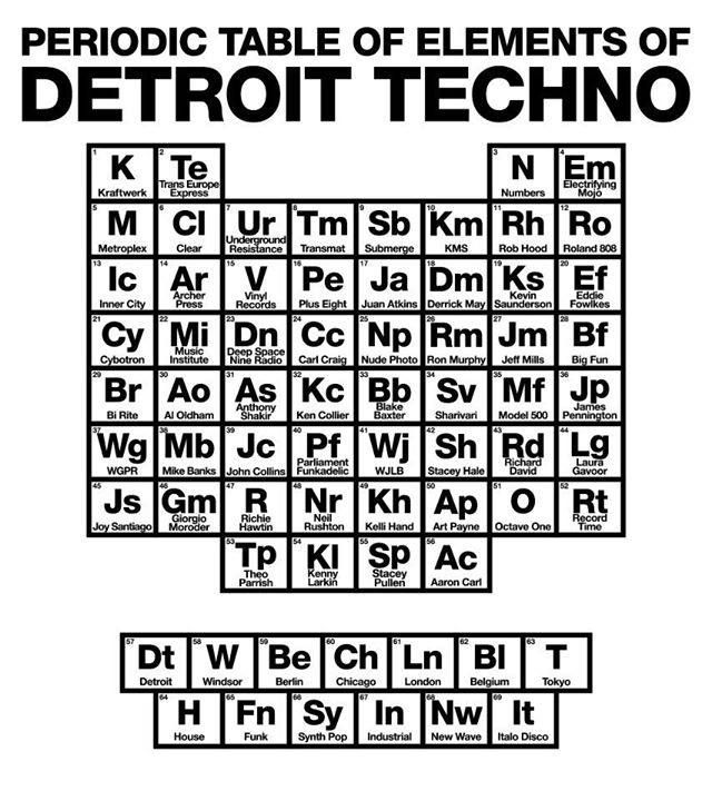 A Science Class We Really Care About Detroittechno Detroit Techno Techno Music Electronic Music