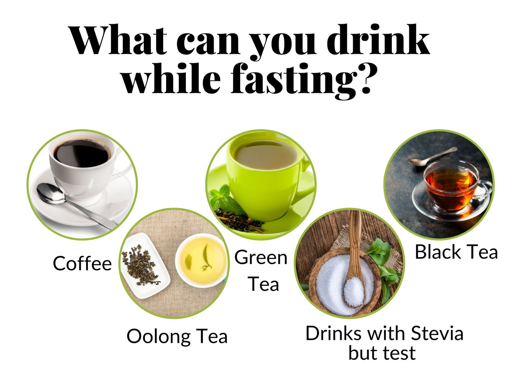 Pin On Fasting Tips