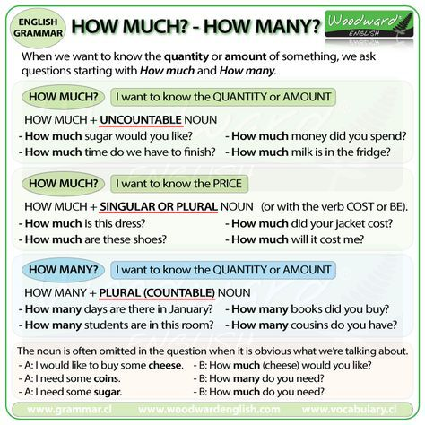 The Difference Between How Much And Many In English