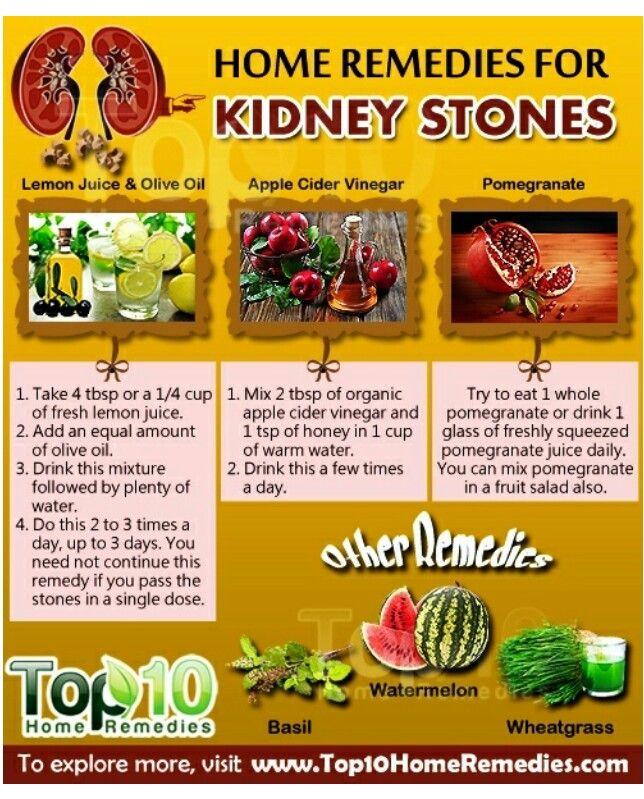 Kidney Stone Remedies Kidney Stones Remedy Kidney Stones Remedies