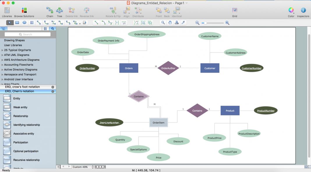 Database Entity Relationship Diagram Er Diagram Tool For Os X Bookingritzcarlton Info Relationship Diagram Flow Chart Diagram Design