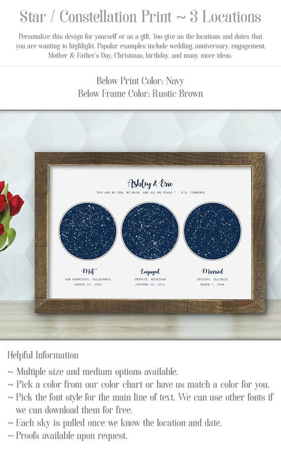 Constellation Map Of Relationship Wedding Gift Ideas