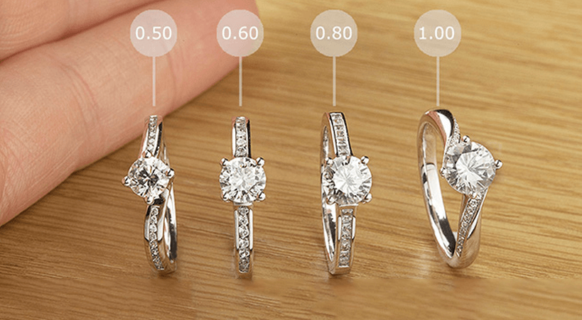 How to Calculate Price of a Diamond Ring Engagement ring