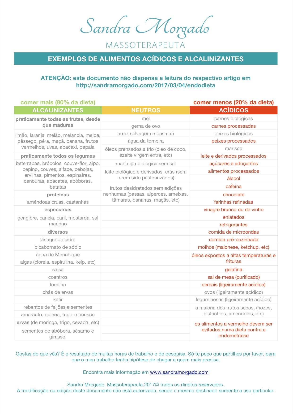 menu semanal de dieta alcalina