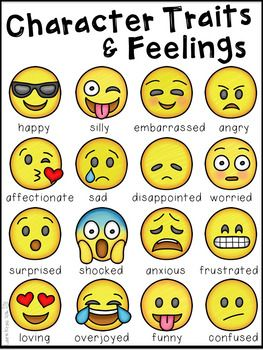 Character traits and feelings emoji edition also faces chart printables charts rh pinterest