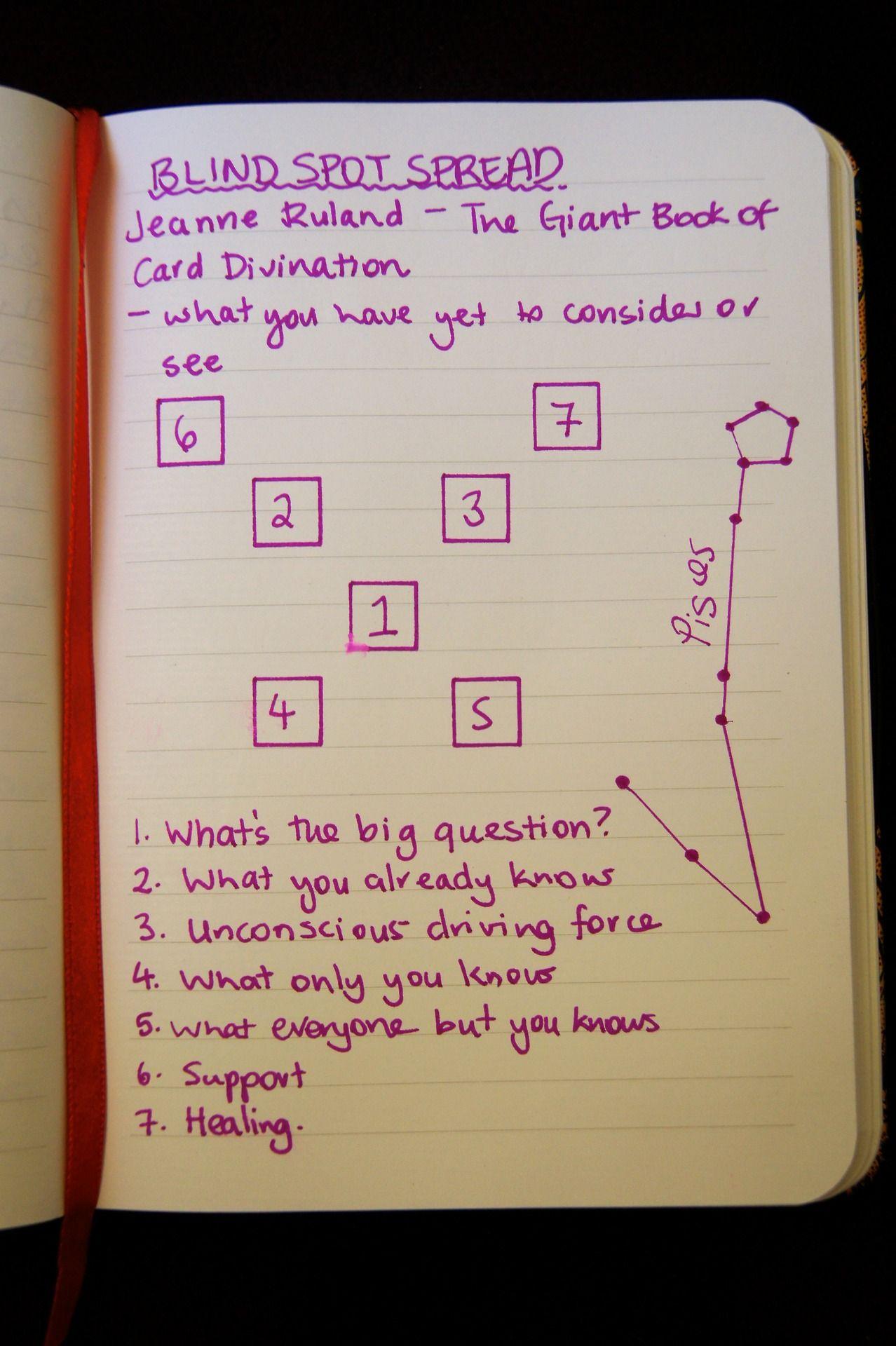 Blind Spot Tarot Card Spread