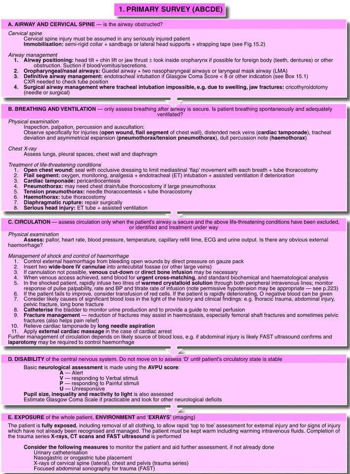 Primary Assessment ABCDE Health assessment nursing