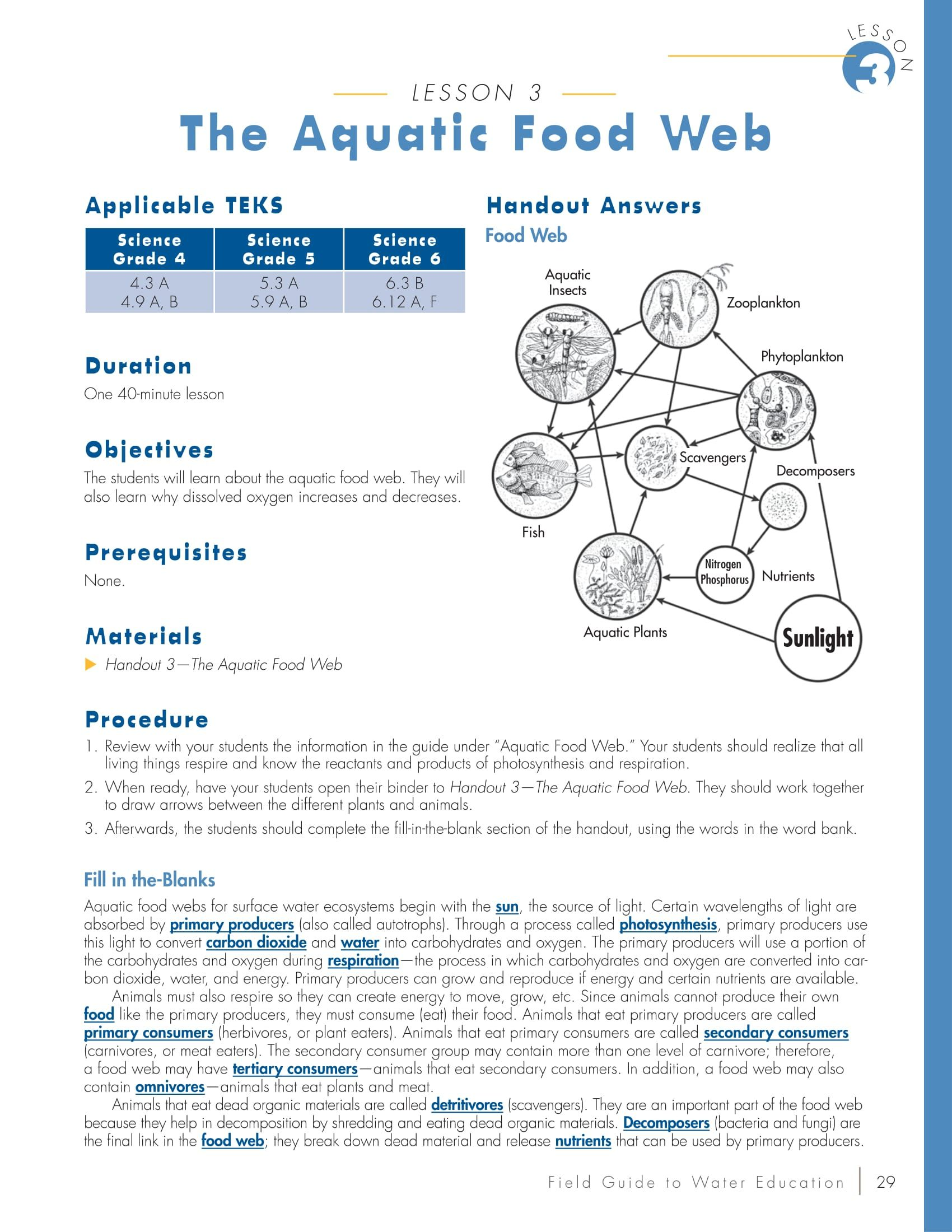 The Aquatic Food Web Lesson Plan