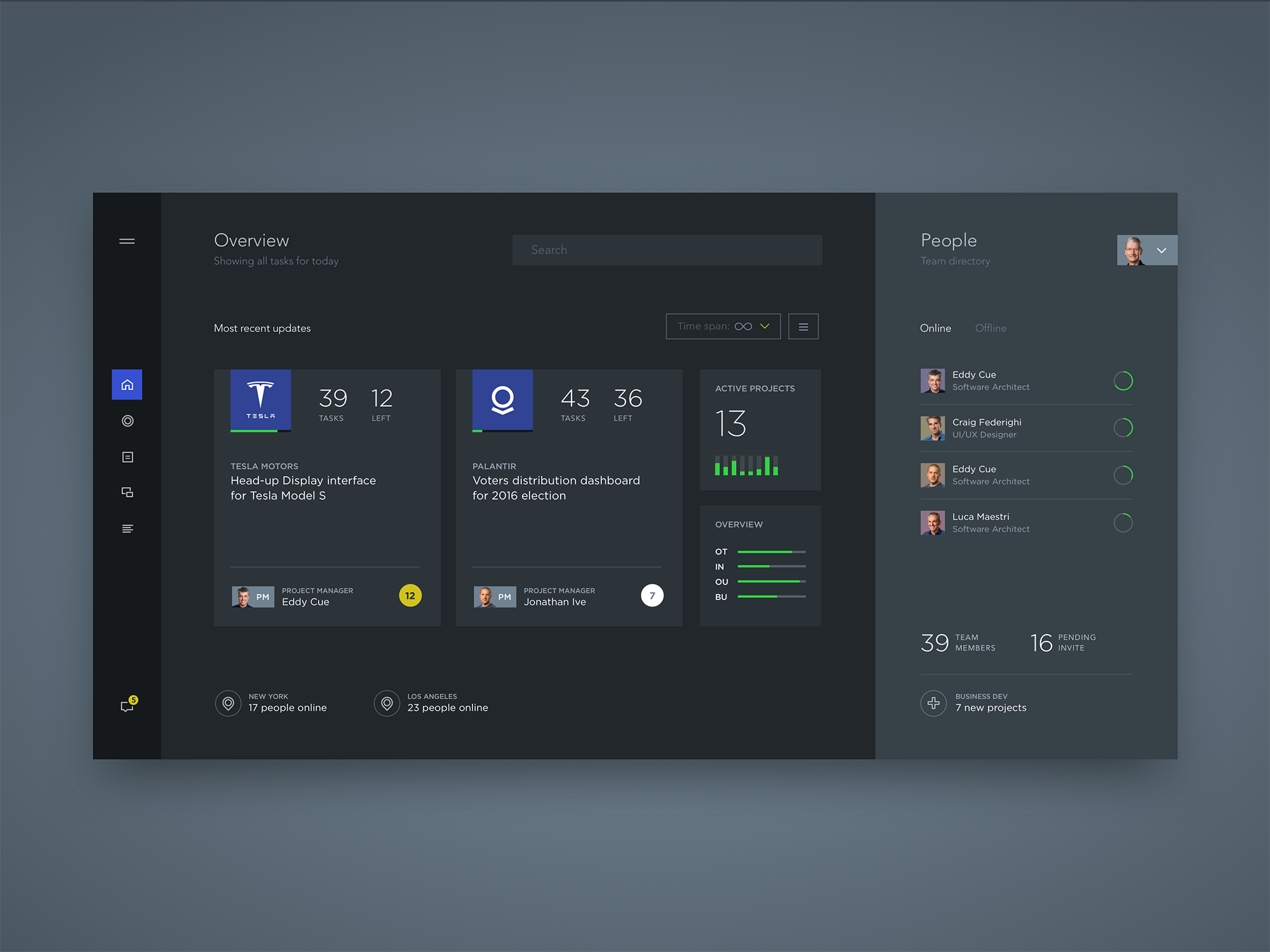 Pin by wicar ® on UI | Dashboards | Web ui design, Form