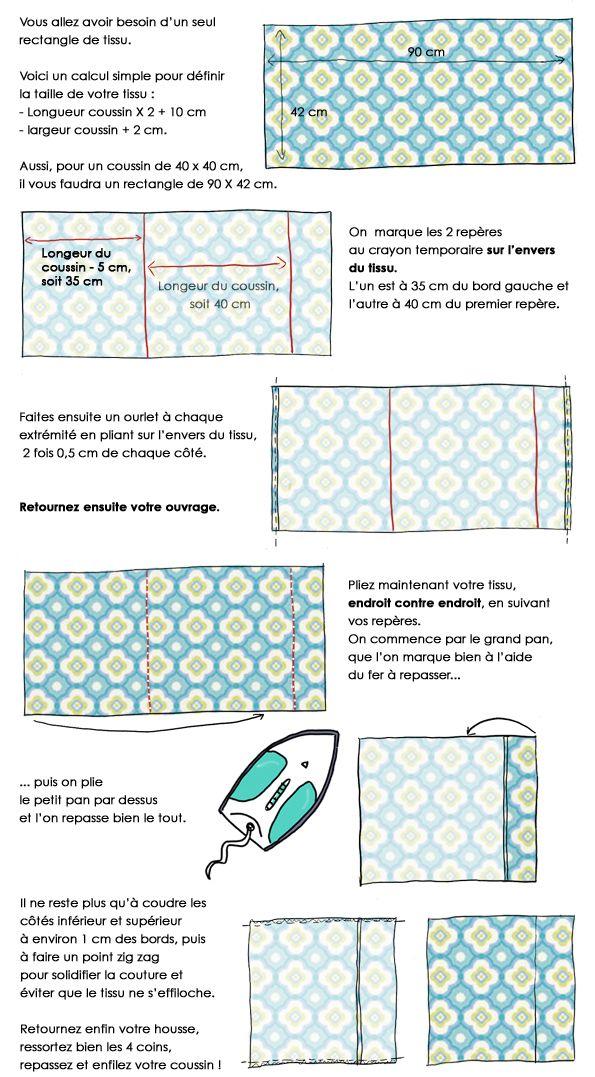 tutoriel housse de coussin portefeuille couture pinterest portefeuilles housses et housse. Black Bedroom Furniture Sets. Home Design Ideas