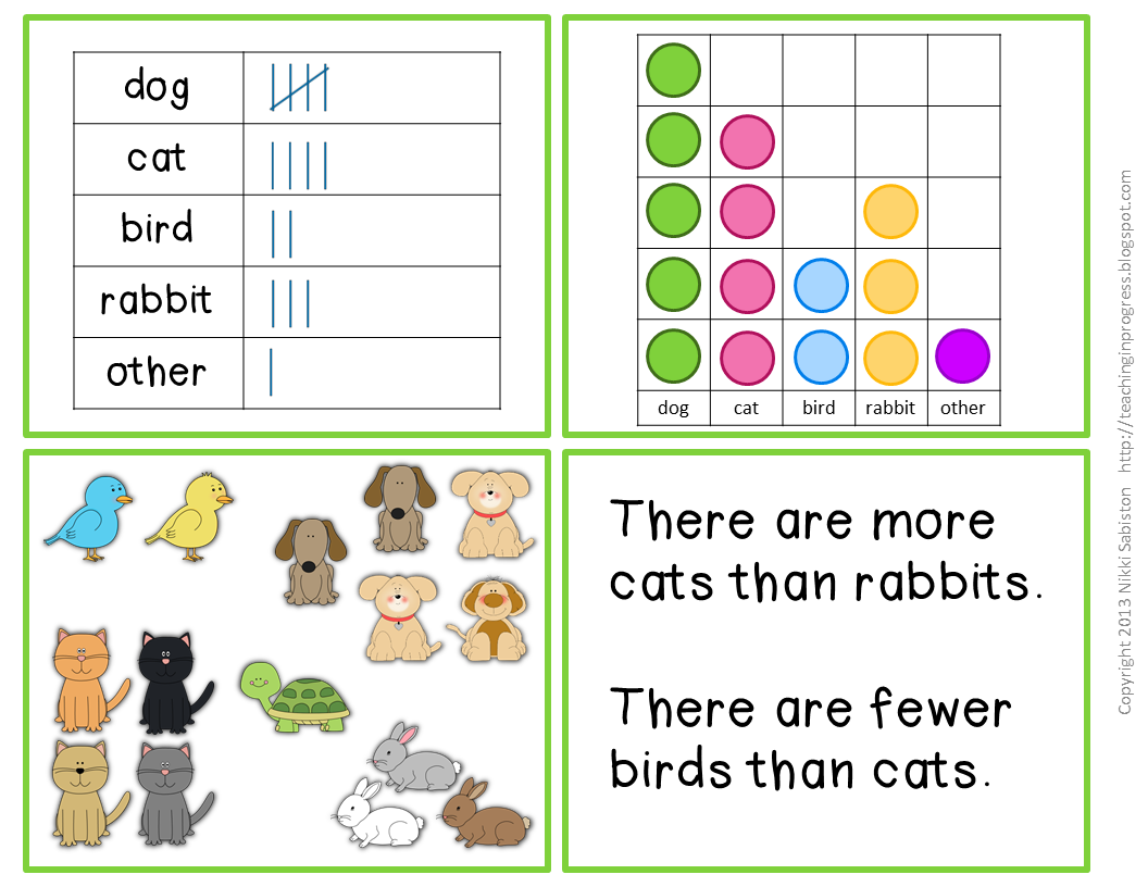 Data Tallies Graph And Comparison Sort Requires Higher