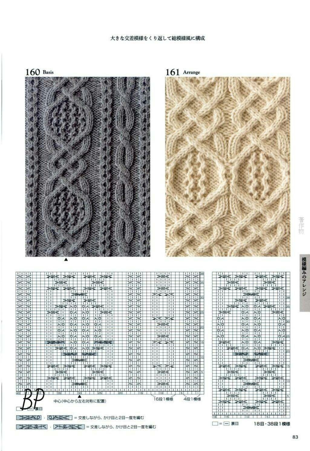 Pin von Laila auf Knitting | Pinterest | Strickmuster, Nadel und ...