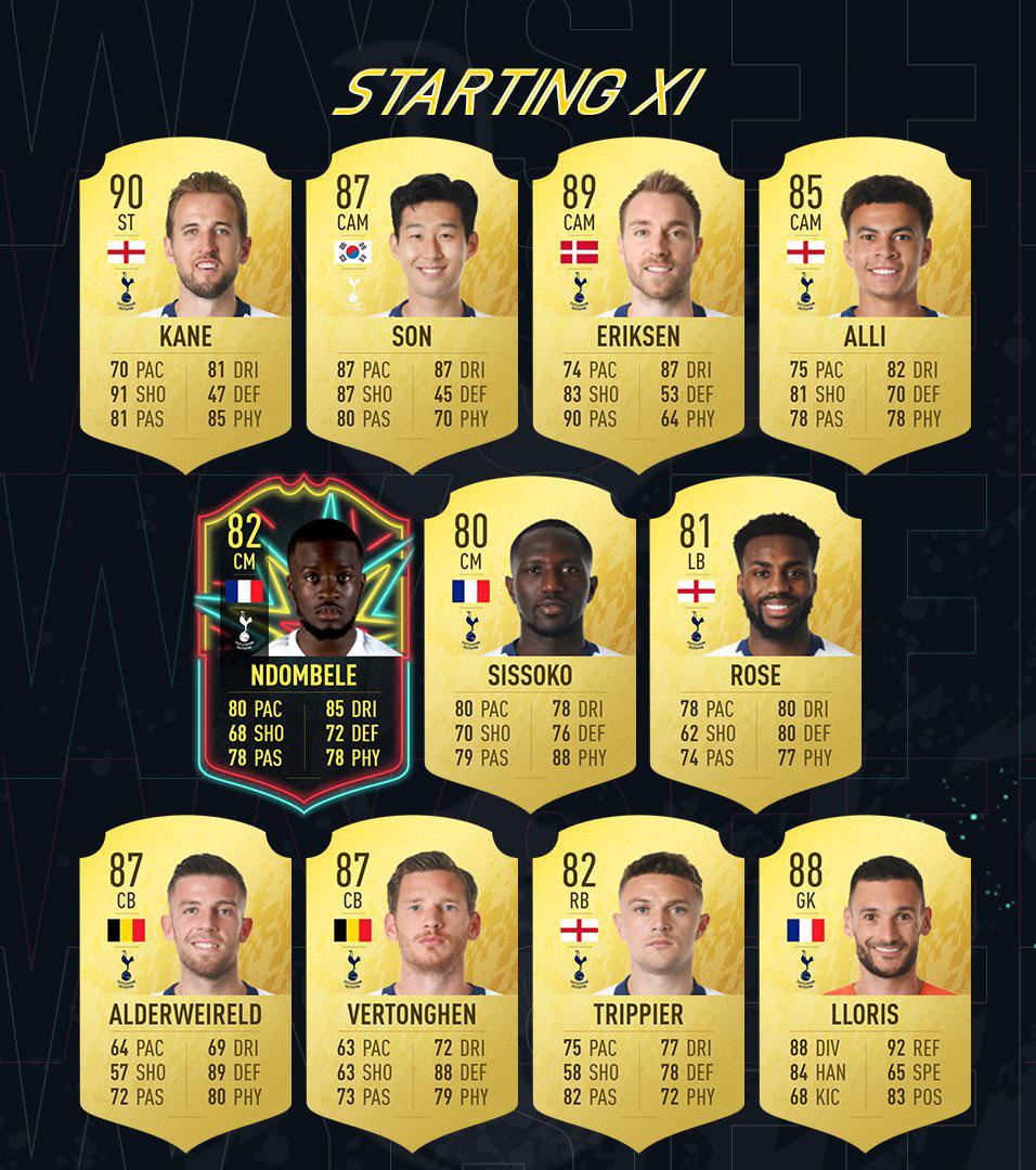 Fifa 20 The Best Squad Prediction U4gm Com Fifa 20 Fifa Fifa Card