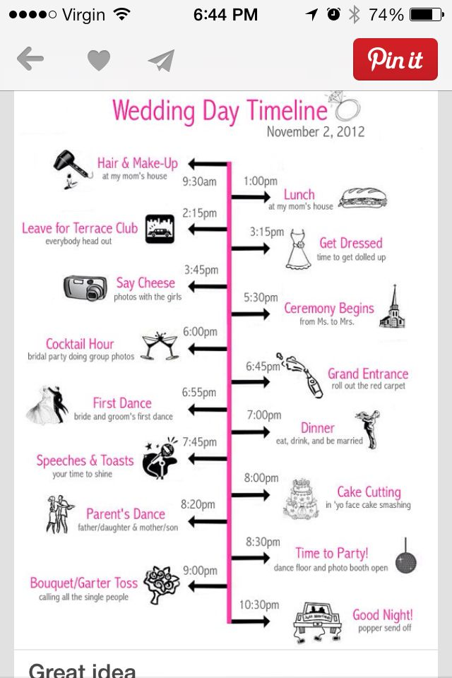Wedding Timeline  Wedding Ideas    Wedding Timeline