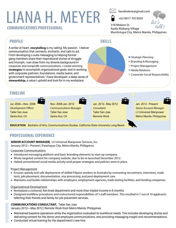 Liana Meyer - Communications Resume by Liana Meyer, via Behance - communications consultant sample resume
